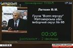 Щодо законопроекту № 5130 про внесення змін до деяких законодавчих актів України
